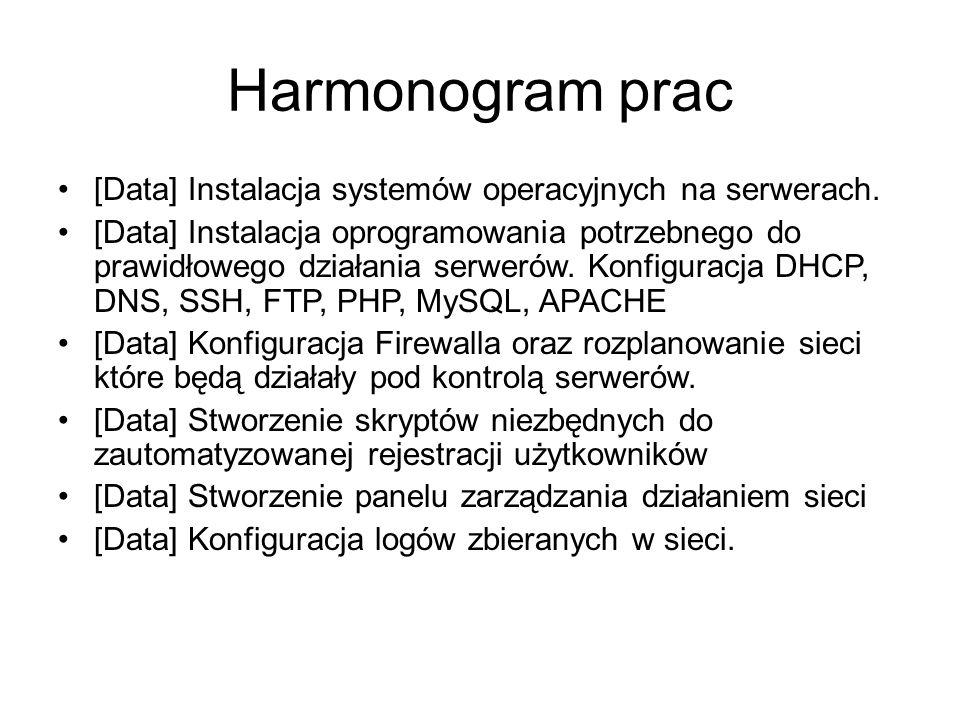Harmonogram prac [Data] Instalacja systemów operacyjnych na serwerach.